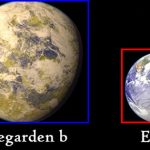 tedd 150x150 - Scientists just discovered an Earth-like habitable exoplanet around teegarden star