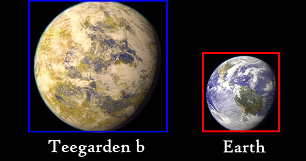 tedd - Scientists just discovered an Earth-like habitable exoplanet around teegarden star