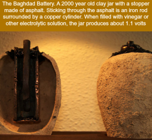 The Batteries in Babylon: Evidence of Ancient Electricity? 1