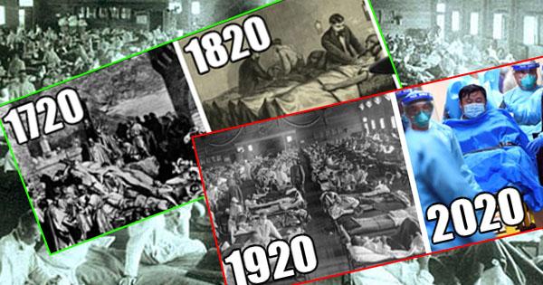 1720 Plague Virus 1820 Cholera Outbreak 2020 China
